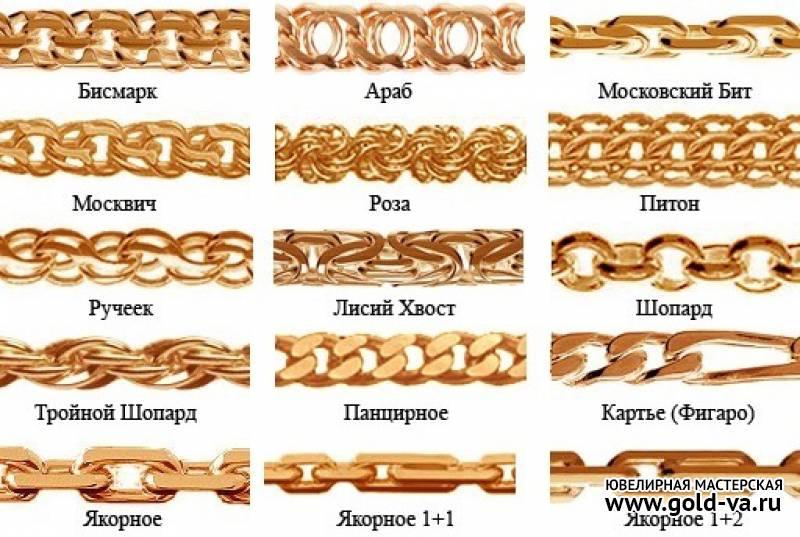 Мужское плетение для золотых цепочек
